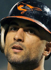 Nick Markakis