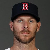 Chris Sale headed to DL with shoulder inflammation  photo