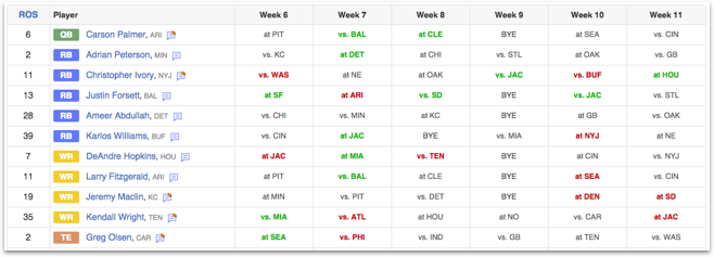 Schedules and Matchups